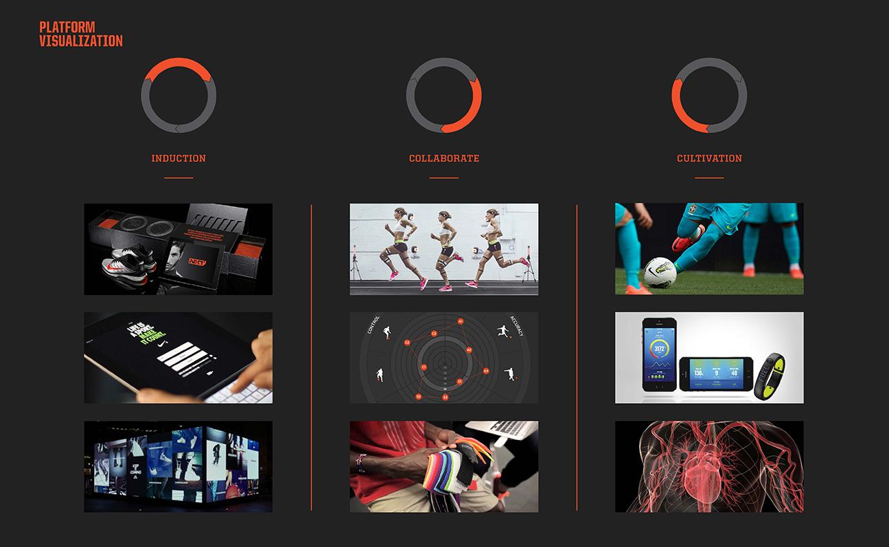Ryan_Bubion_Nike_Innovation_Gallery_10